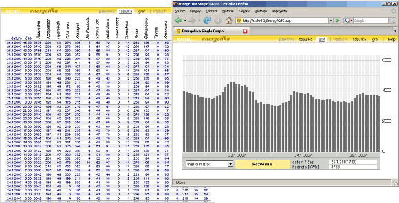screenshot of intranet application Power Supply