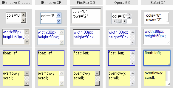 screenshot: form element textarea in older browsers